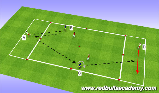 Football/Soccer Session Plan Drill (Colour): Group Activity