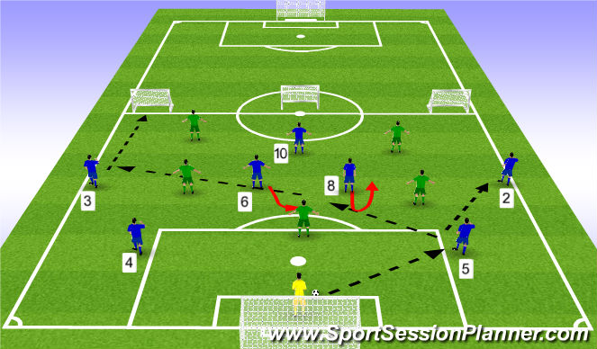 Football/Soccer Session Plan Drill (Colour): Expanded 8v5