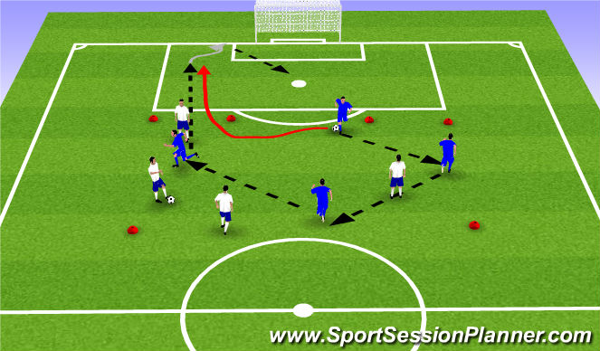 Football/Soccer Session Plan Drill (Colour): WU - 1st touch + cutback