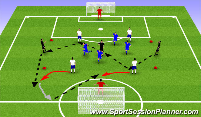 Football/Soccer Session Plan Drill (Colour): 4v4+3 to goals