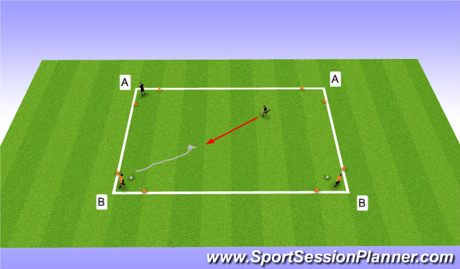 Football/Soccer Session Plan Drill (Colour): 1v1 Defending skill