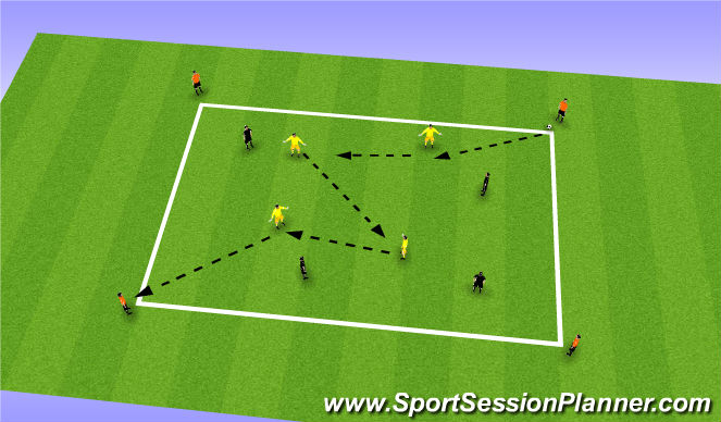 Football/Soccer Session Plan Drill (Colour): 1 v 1 Transition game