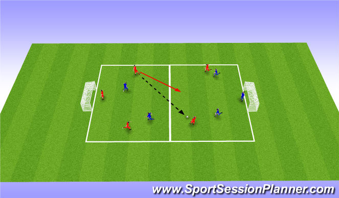 Football/Soccer Session Plan Drill (Colour): SSG (Global)