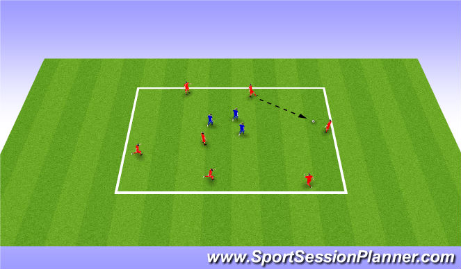 Football/Soccer Session Plan Drill (Colour): Squad (Analytical)