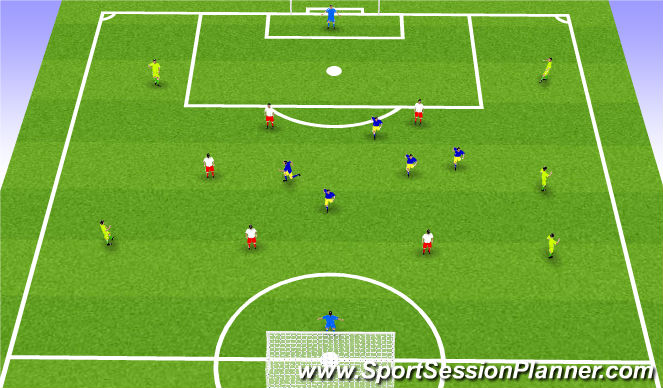 Football/Soccer Session Plan Drill (Colour): 5v5+3 to goals