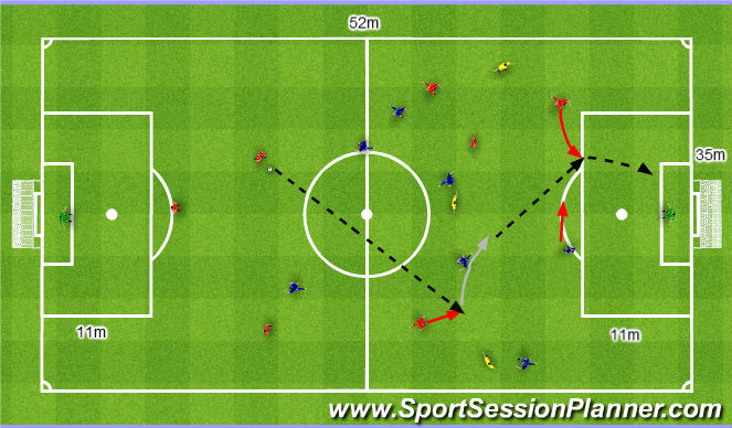 Football/Soccer Session Plan Drill (Colour): 7v7+3.