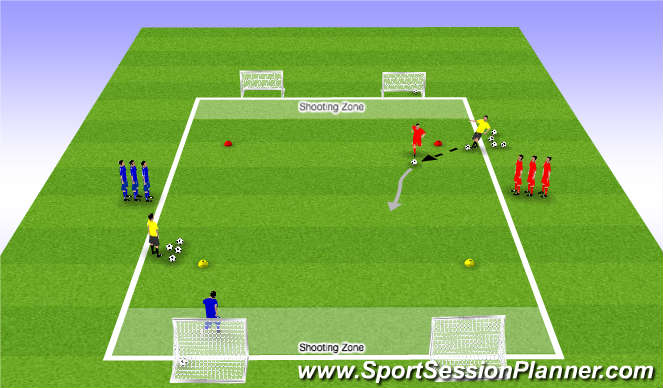 Football/Soccer Session Plan Drill (Colour): Who Can Score the Fastest, 1v1 Reward