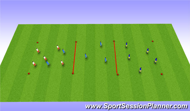 Football/Soccer Session Plan Drill (Colour): Crossy River 5v2