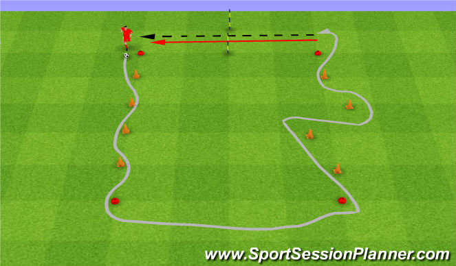 Football/Soccer Session Plan Drill (Colour): Dribbling course. Tor z prowadzeniem piłki.