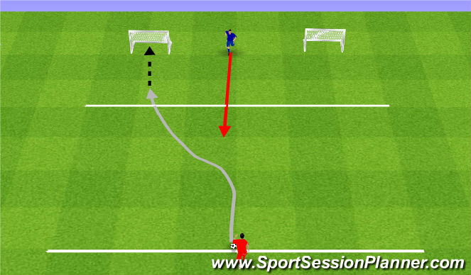 Football/Soccer Session Plan Drill (Colour): 1v1 to two goals.