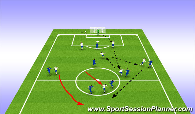 Football/Soccer Session Plan Drill (Colour): 8v8 Soccer