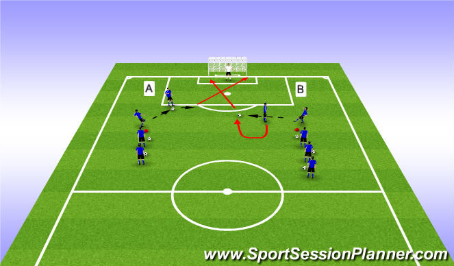 Football/Soccer Session Plan Drill (Colour): Technical-Finishing Continued