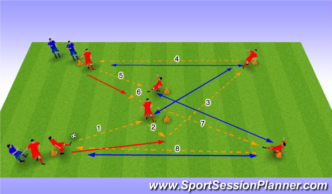 Football/Soccer Session Plan Drill (Colour): Pass Receive W Combo Play