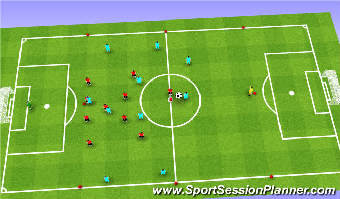 Football/Soccer Session Plan Drill (Colour): Defending in a 4-3-3 Phase 1
