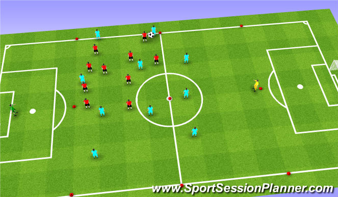 Football/Soccer Session Plan Drill (Colour): Defending in a 4-4-3 phase 1 (Left Channel)