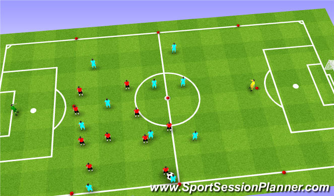Football/Soccer Session Plan Drill (Colour): Defending in a 4-4-3 Phase 1 (Right Channel)