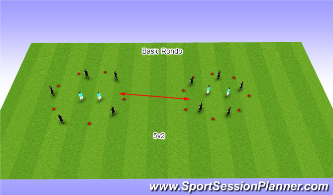 Football/Soccer Session Plan Drill (Colour): Warm Up Rondo 5v2