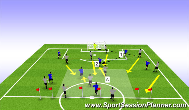 Football/Soccer Session Plan Drill (Colour): Defensive shape/transition 2