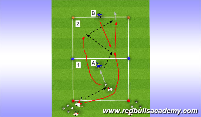Football/Soccer Session Plan Drill (Colour): Semi/Full opposed