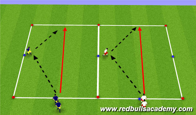 Football/Soccer Session Plan Drill (Colour): Developmental Repition
