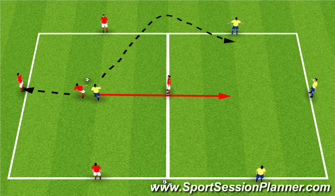 Football/Soccer Session Plan Drill (Colour): Possesion to transistion