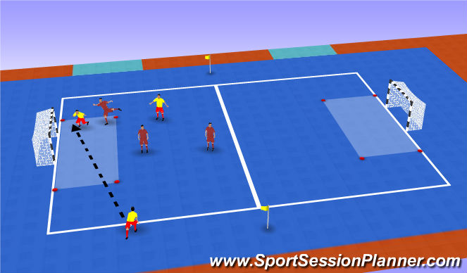 Futsal Session Plan Drill (Colour): Creating Chance (First time Finish)