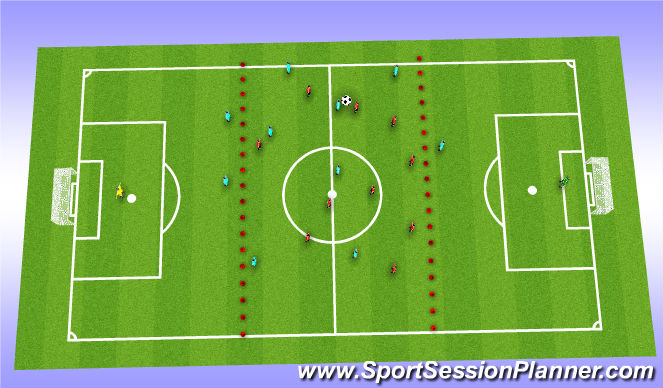 Football/Soccer Session Plan Drill (Colour): Transition from Defence to Attack Phase 1