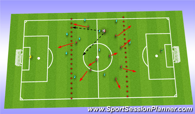 Football/Soccer Session Plan Drill (Colour): Transition from Defence to Attack Phase 2