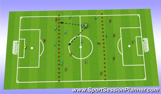 Football/Soccer Session Plan Drill (Colour): Transition from  Defence to Attack - Phase 3