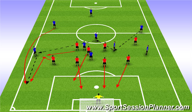 Football/Soccer Session Plan Drill (Colour): Phase 5