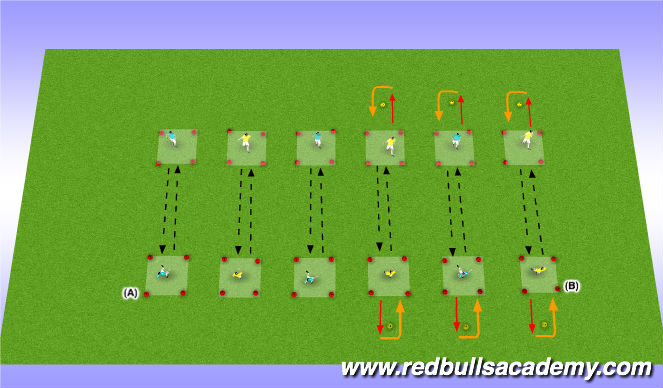Football/Soccer Session Plan Drill (Colour): Technical Touches