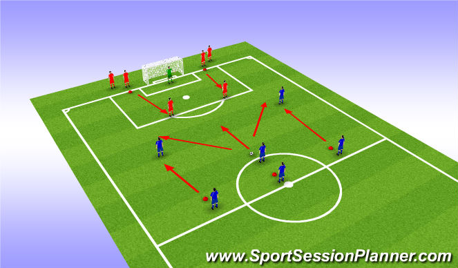 Football/Soccer Session Plan Drill (Colour): Boys U10 3v2