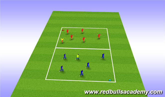 Football/Soccer Session Plan Drill (Colour): capture the flag