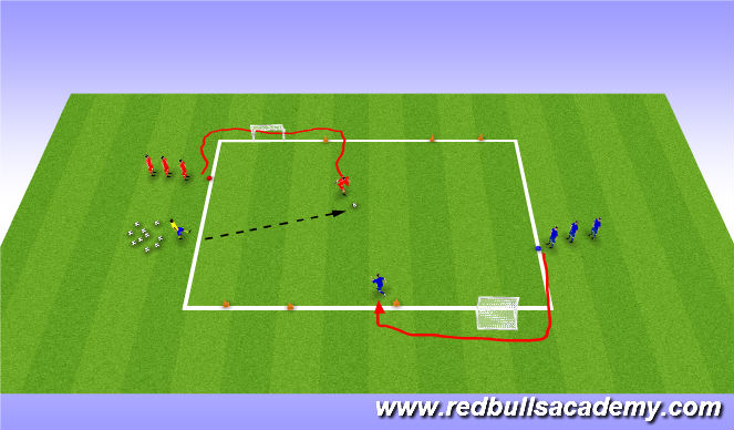 Football/Soccer Session Plan Drill (Colour): racefor goal