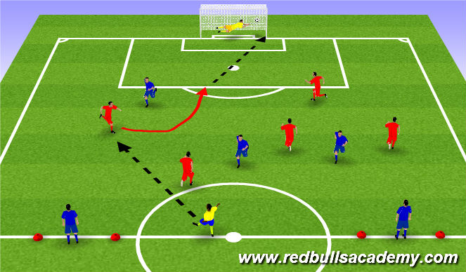 Football/Soccer Session Plan Drill (Colour): dribble to penetrate