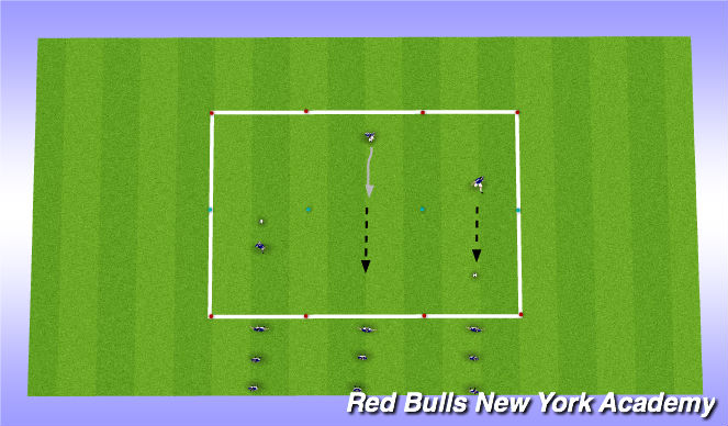 Football/Soccer Session Plan Drill (Colour): DEVELOPMENT REPETITIONS 20'