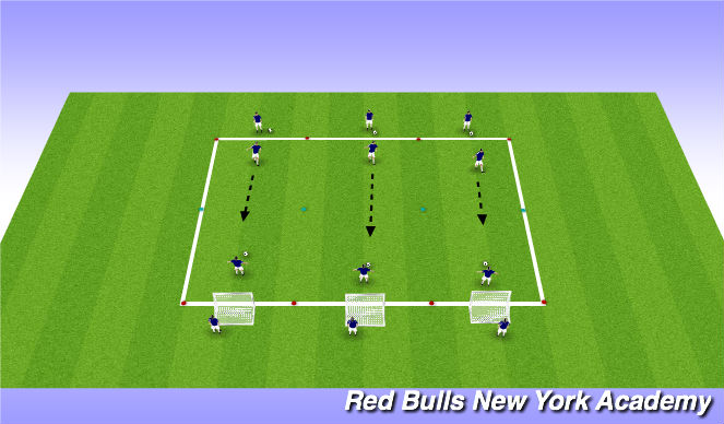 Football/Soccer Session Plan Drill (Colour): INDIVIDUAL TACTICS 15'