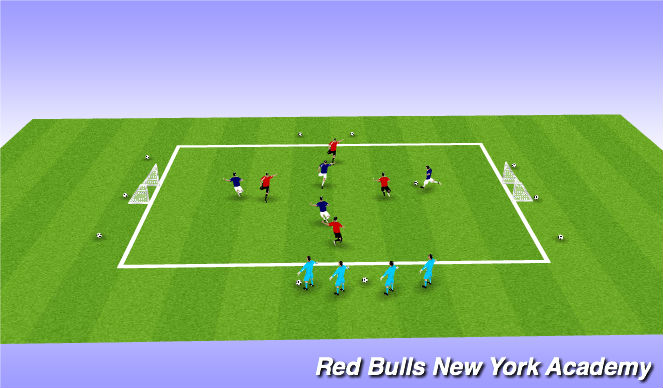 Football/Soccer Session Plan Drill (Colour): FREE GAME 20'