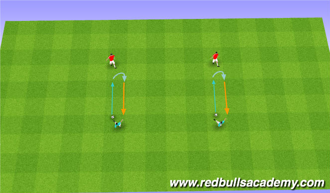 Football/Soccer Session Plan Drill (Colour): Partner Passing (pre-aerial)