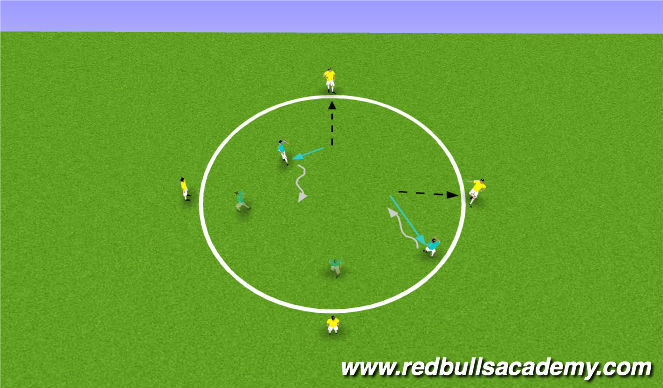 Football/Soccer Session Plan Drill (Colour): Passing + Receiving with a Shadow