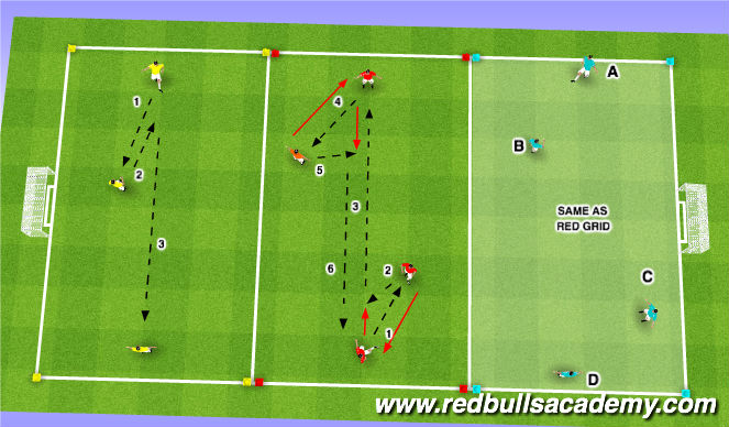Football/Soccer Session Plan Drill (Colour): Passing Combinations (aerial) to SemiO