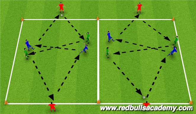 Football/Soccer Session Plan Drill (Colour): Interplay Main Session