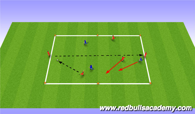 Football/Soccer Session Plan Drill (Colour): Combination Play SSG