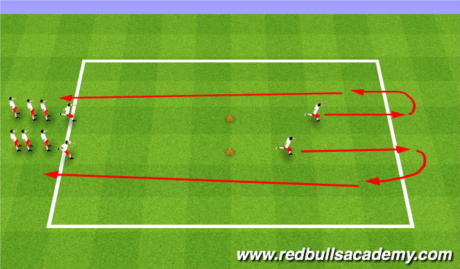 Football/Soccer Session Plan Drill (Colour): Warm-UP SAQ
