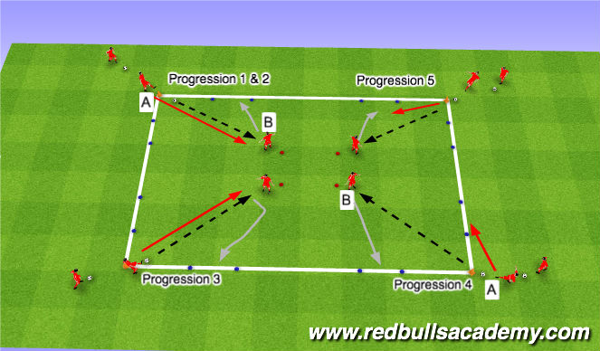 Football/Soccer Session Plan Drill (Colour): Main activity- Receiving