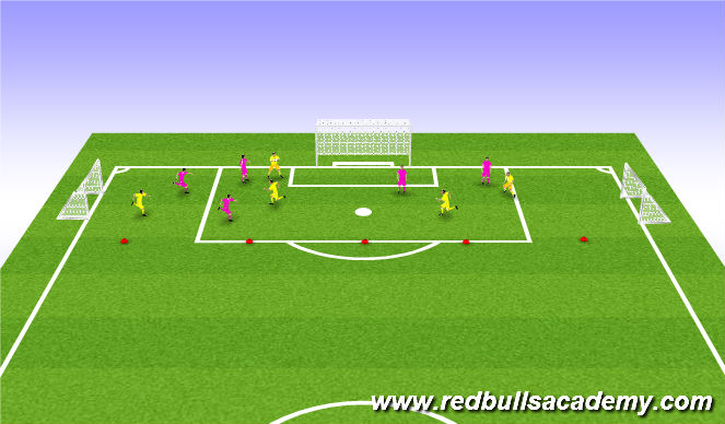 Football/Soccer Session Plan Drill (Colour): Handball
