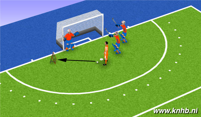 Hockey Session Plan Drill (Colour): Bal voorlangs