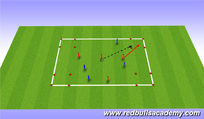 Football/Soccer Session Plan Drill (Colour): Possession and switching play