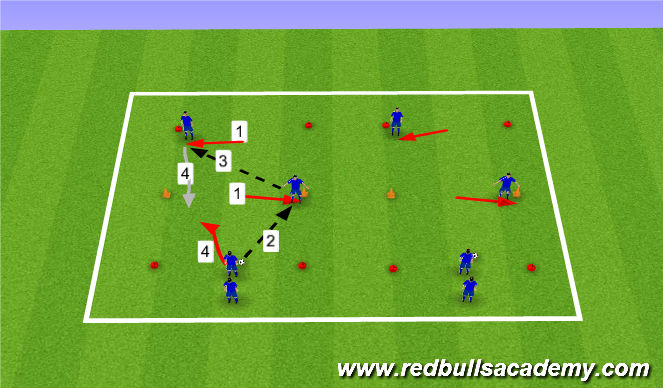 Football/Soccer Session Plan Drill (Colour): 1v1's and 2v1's