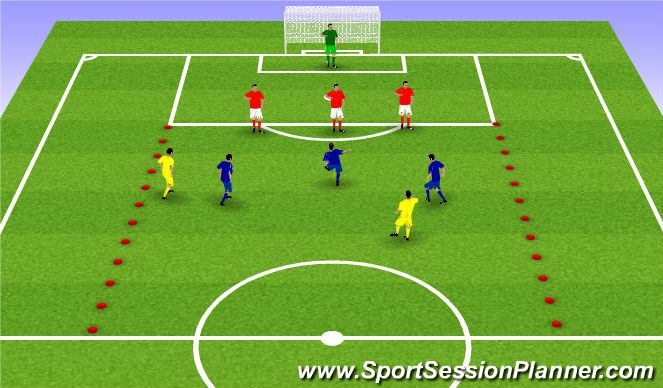Football/Soccer Session Plan Drill (Colour): Functional - Defending